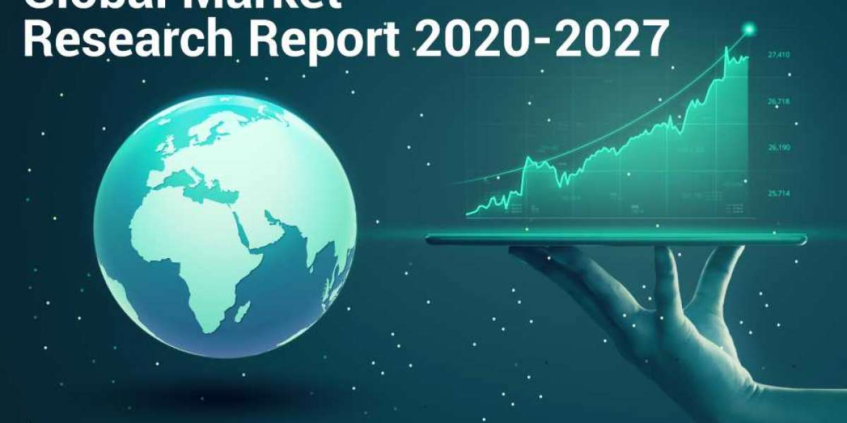 Military Personal Protective Equipment Market   Top Manufacturers Analysis, Size Report and Growth Forecast to 2027