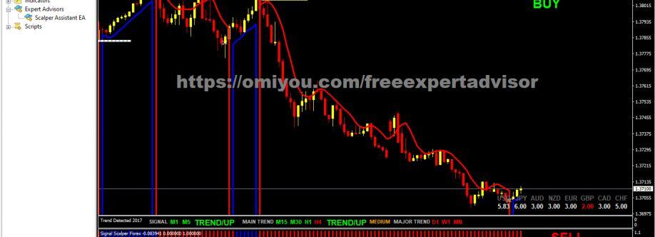 free expert advisor Cover Image